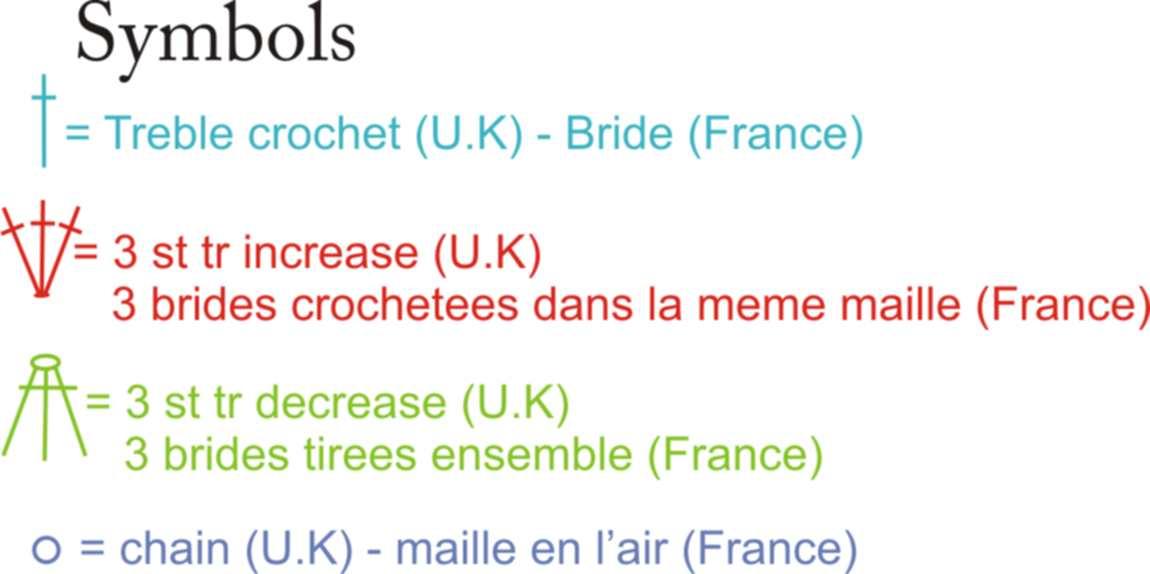 Ripples of happiness – Le Monde De Sucrette