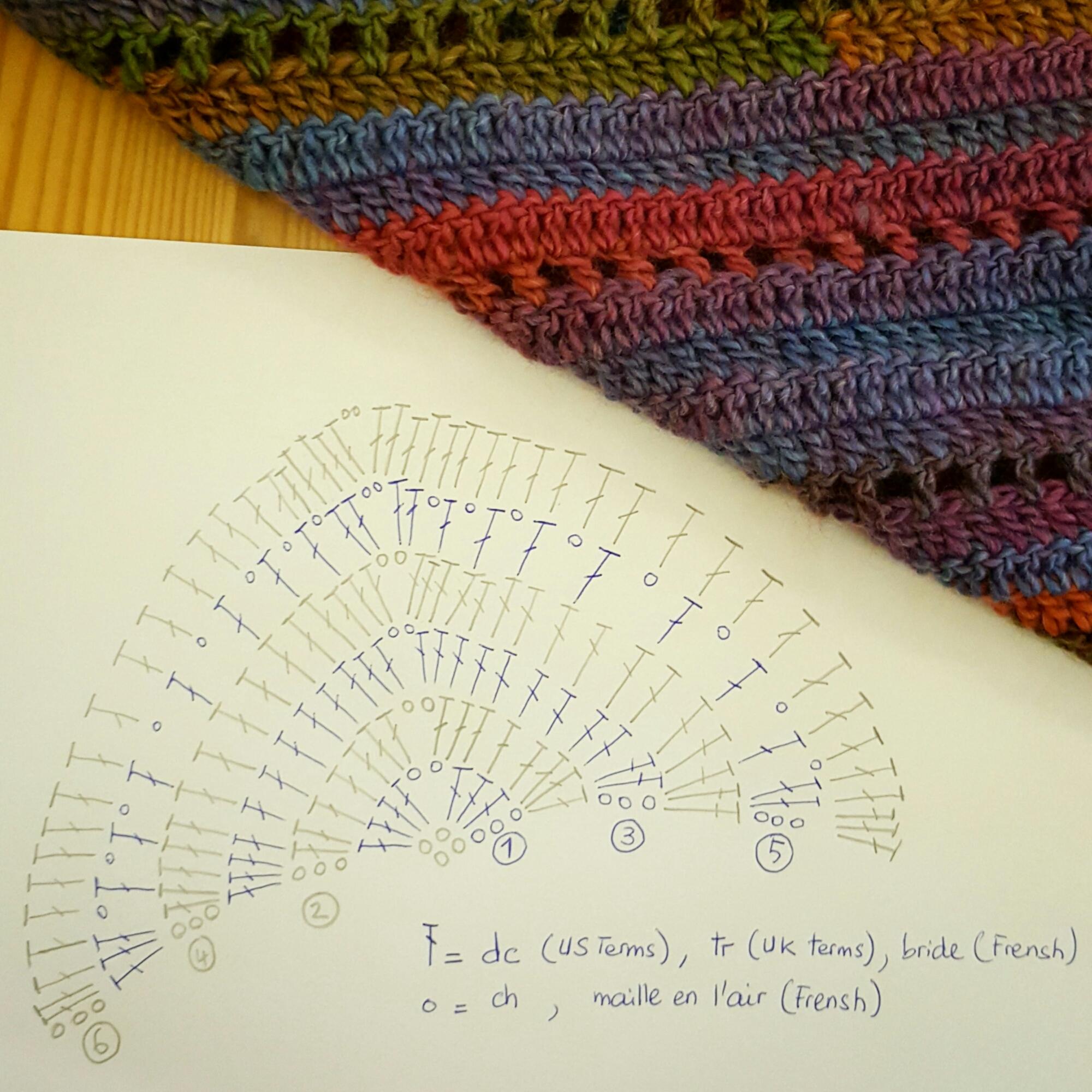 shawl – Le Monde De Sucrette